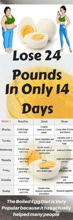 GO FOR IT | Diät mit gekochtem Ei zur Gewichtsreduktion   – Schuhe