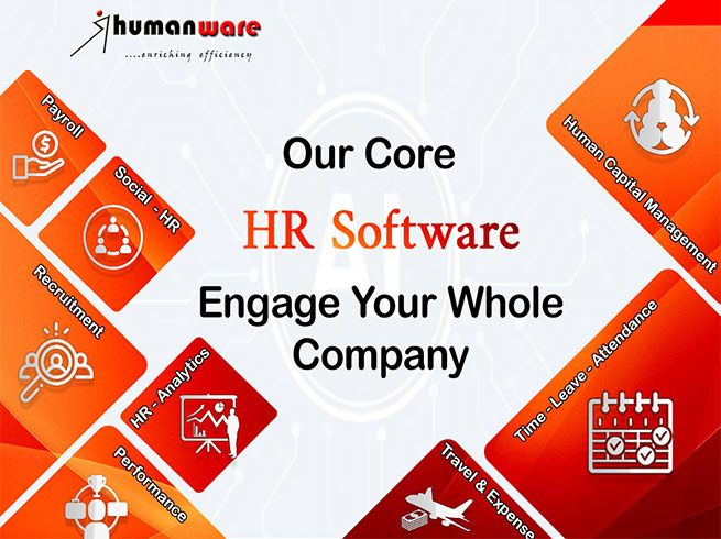 Our Core Hr Software Engage Your Whole Company In 2020 Human Resource Management System Human Resource Management Training And Development