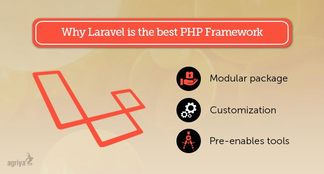 Why ‪#‎Laravel‬ is the best ‪#‎PHP‬ framework To know more: http://blogs.agriya.com/2015/05/28/why-laravel-is-the-best-php-framework/