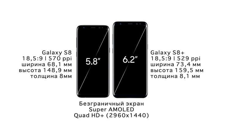 Samsung Galaxy S8 обзор смартфона | характеристики