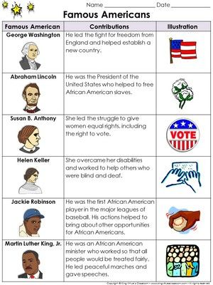 Famous Americans: Susan B. Anthony, Hellen Keller, etc. Study Guide Outline #2 from King Virtue on TeachersNotebook.com -  (1 page)  - Famous Americans: Susan B. Anthony, George Washington, Abraham Lincoln, Martin Luther King, Jr., Jackie Robinson, and Helen Keller Study Guide Outline #2 - Americans whose contributions improved the l