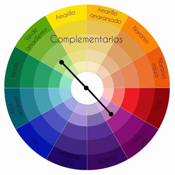 Shares Twitter Google+ Facebook Cuando un rayo de sol trasluce a través de una delicada gota de lluvia, surge maravillosamente un arcoíris, es decir, una mezcla de siete hermosos colores que simbolizan la belleza natural que nos rodea. Estos colores son los colores complementarios o colores opuestos. Rojos, azules, amarillos, violetas, verdes, naranjas y otros …