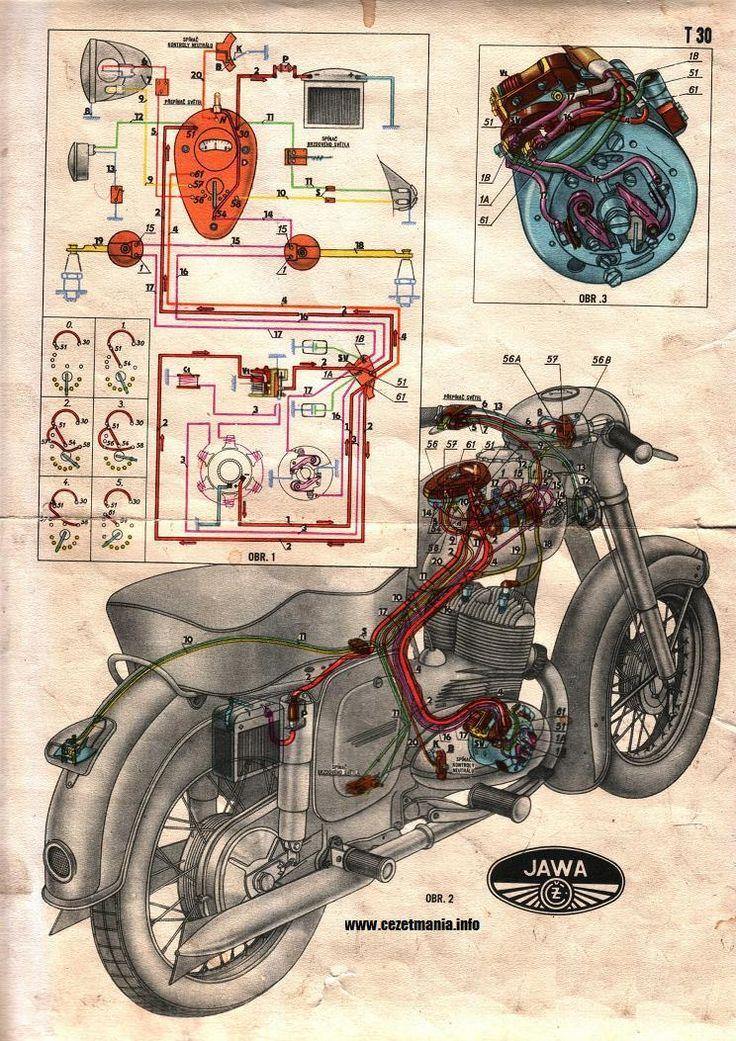JAWA-ČZ 350cc