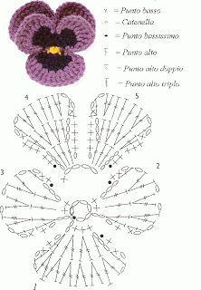 esquema de las flores de ganchillo