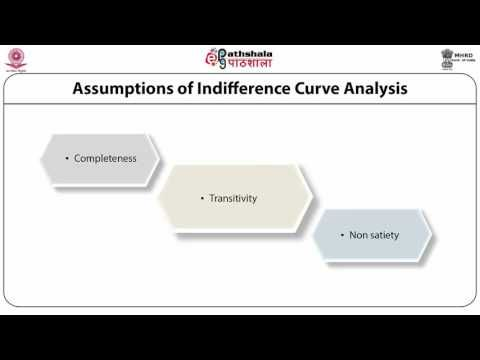 NRK ACADEMY: MANAGERIAL ECONOMICS – INDIFFERENCE CURVE ANALYSIS...