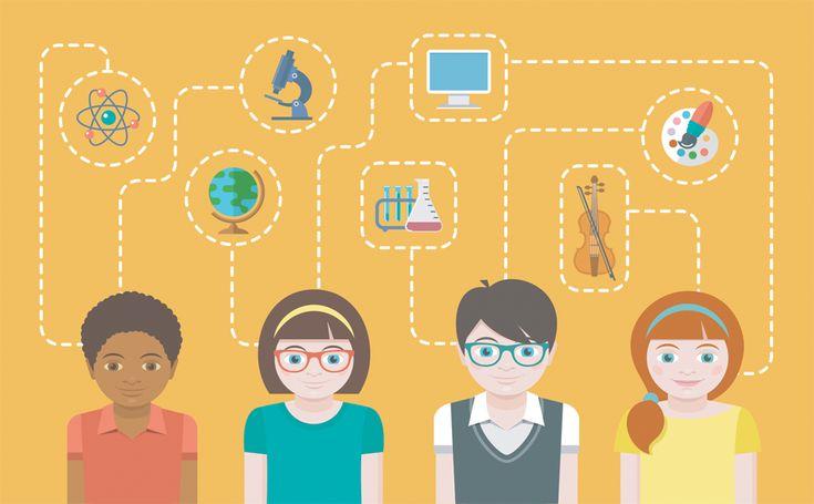 #Тесты #по_профориентации для будущих студентов