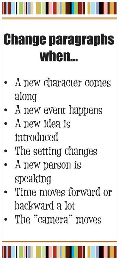 Paragraph Reminder~  This is great for students who are beginning to write multi-paragraph narratives or essays.  Simple, clear, and helpful!