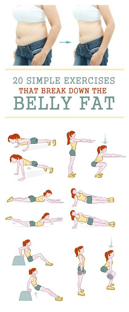 17 Best ideas about Reduce Belly Fat on Pinterest | Belly ...