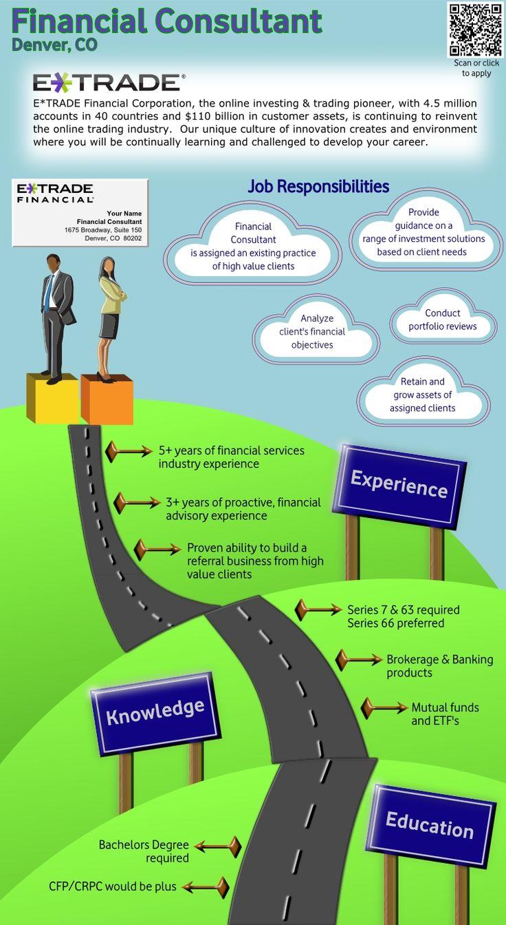 Best Visual Job Descriptions Images On   Job