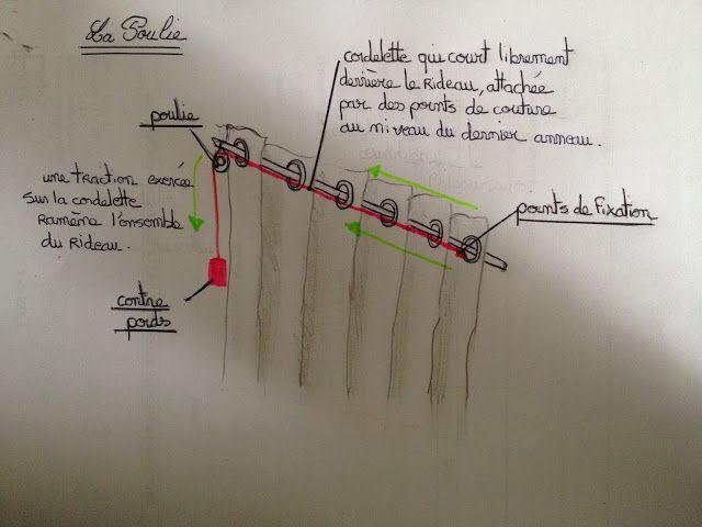 Best 25 dressing sous combles ideas on pinterest dressing sous pente dres - Dressing sous combles ...