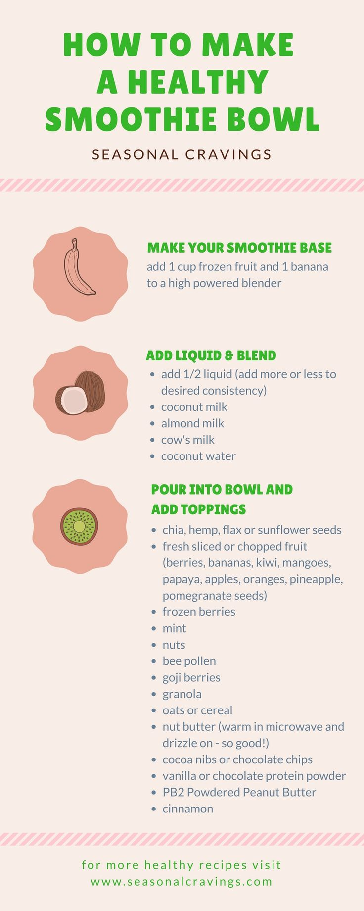 How to Make a Healthy Smoothie Bowl infographic