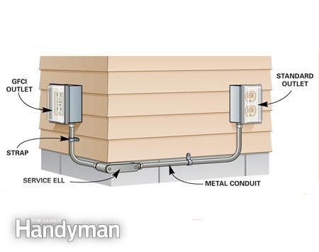 How to Add an Outdoor Outlet - shows Running wires from another outdoor outlet as well as installing from an indoor outlet