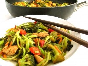 Skinny Chicken and Broccoli Stir-Fry. This new recipe is amazingly delicious! It's loaded with broccoli, broccoli slaw and a variety of other vegetables. No noodles needed. The broccoli slaw mimics the texture of noodles. A huge 2 cup serving has 271 calories, 7 grams of fat and 7 Weight Watchers POINTS PLUS. http://www.skinnykitchen.com/recipes/skinny-chicken-and-broccoli-stir-fry/