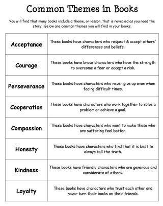 Themes Purpose