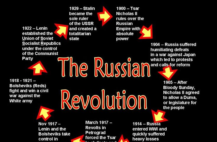 The February Revolution   The Russian Revolution of  1917  centers around two primary events: the February Revolution and the October Re...