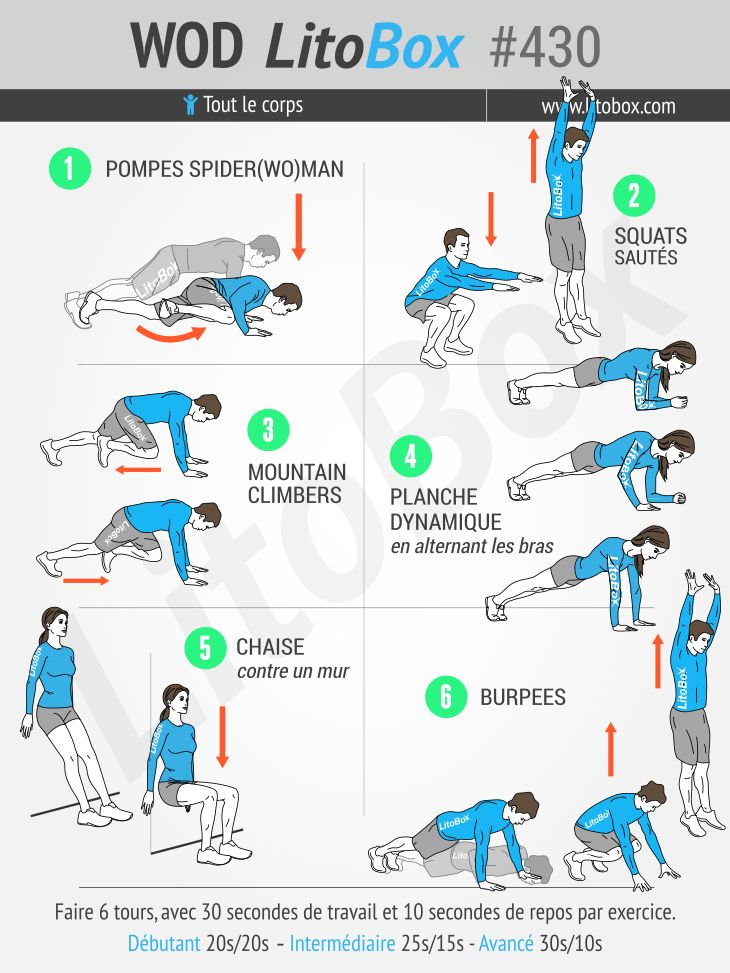 Tonifiez et affinez votre corps sans matériel.  Épinglez cet entraînement pour le réaliser plus tard.