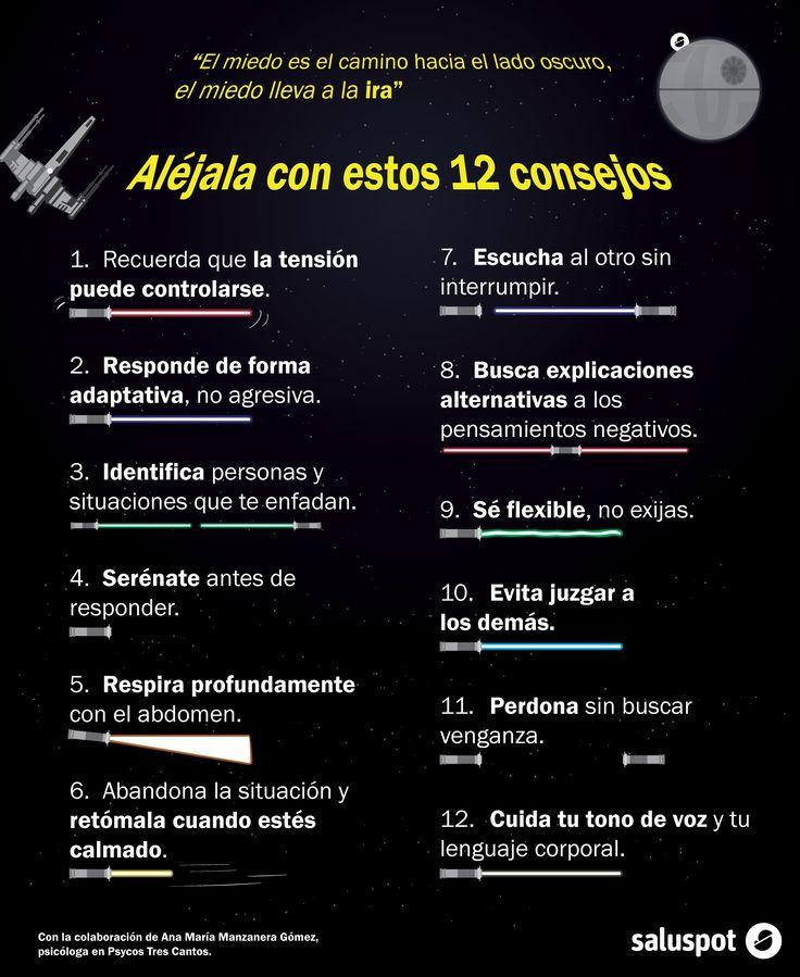 12 consejos para controlar tu ira. Infografía en colaboración con Ana María Manzanera Gómez