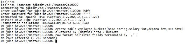 Step by step guide for working on bucketed table in Apache Hive   In this article we will learn how to work on bucketed table. 1) Create a bucketed table in Hive. clustered by clause needs to be used for bucketed table. The code below creates bucketed table and organizes deptno column into two buckets. create table employee_buckets(name stringsalary intdeptno intDOJ date) clustered by (deptno) into 2 buckets row format delimited fields terminated by '' ;  2) Load data into bucketed tables…