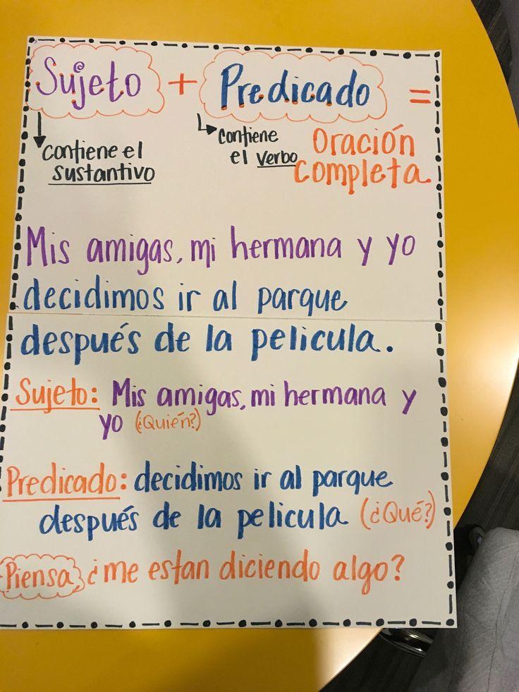 Sujeto + Predicado Spanish Anchor Chart Language Arts