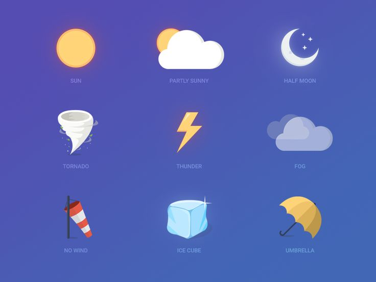 Next part of weather icons.