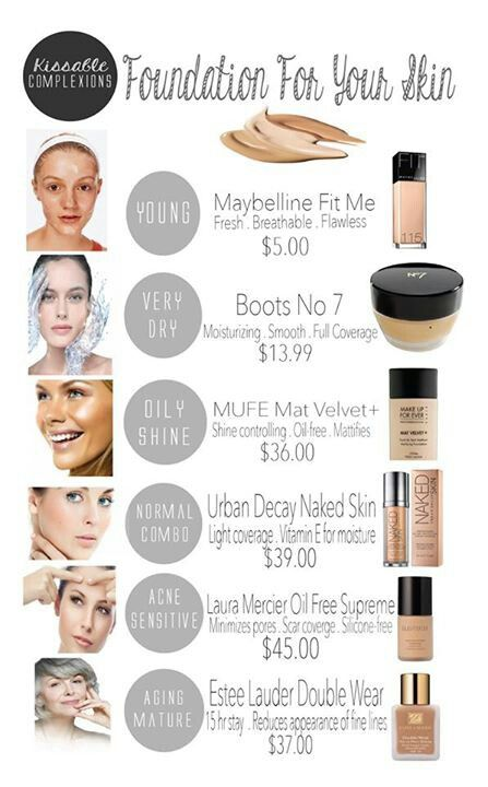 Sone foundations for different skin types make up for Different foundation types