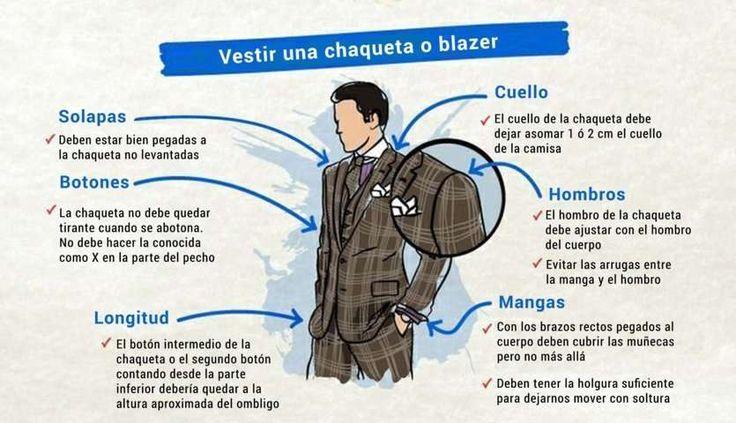 Fuente: The male fashion - fit guide