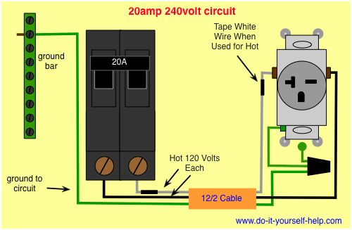 wiring diagram 20 amp 240 volt circuit electrisida