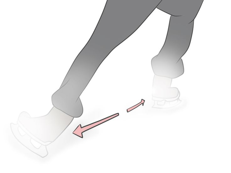 How to Learn Ice Skating by Yourself -- via wikiHow.com