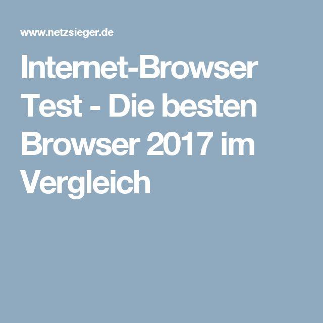 Internet-Browser Test - Die besten Browser 2017 im Vergleich