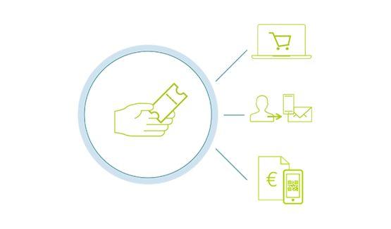 Event-Software für Online-Registrierung und Ticketing