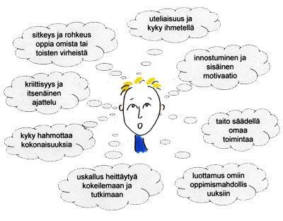 #ilmioppi: Oppimisprosessi ja prosessiarviointi #avohanke #toimikas