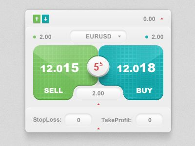 SO Trading add-on  http://www.techirsh.com