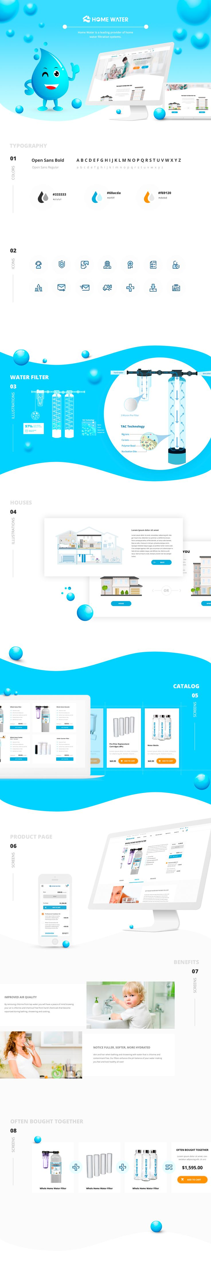 Home water. E-commerce