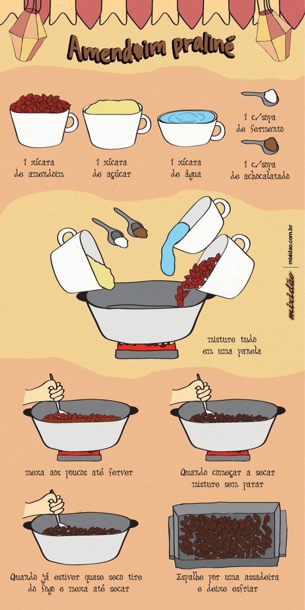Praliné  Receita: http://mixidao.com.br/receita-ilustrada-de-amendoim-praline/