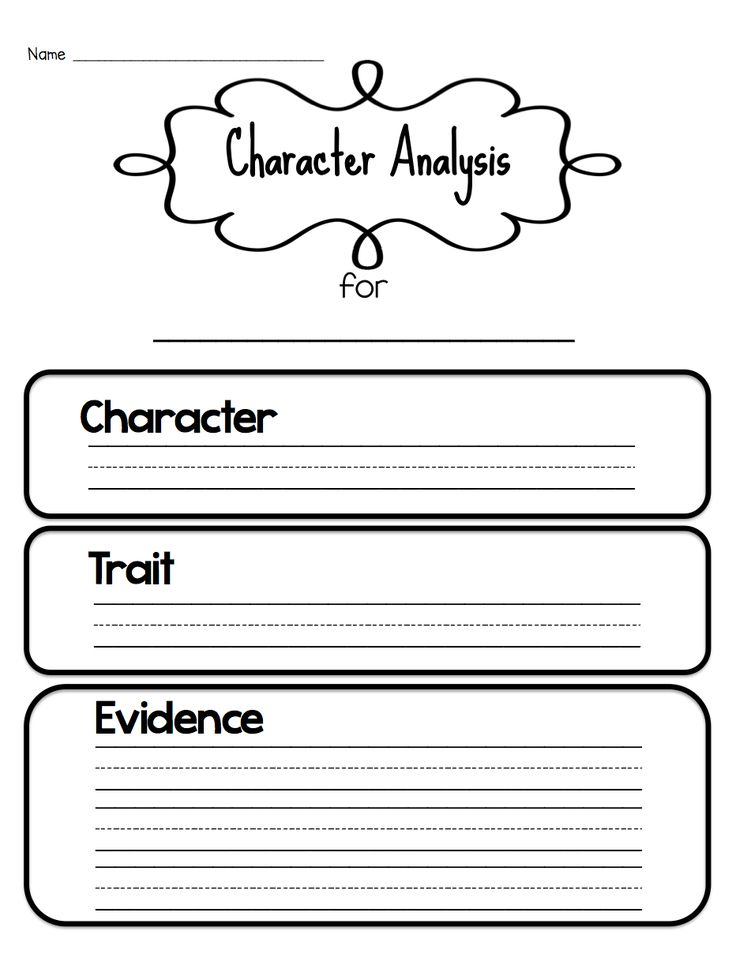 23 best Character Traits images on Pinterest Teaching character