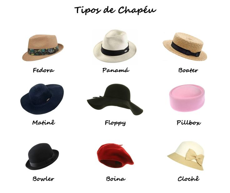 tipos de chap 233 u types hat in my hats