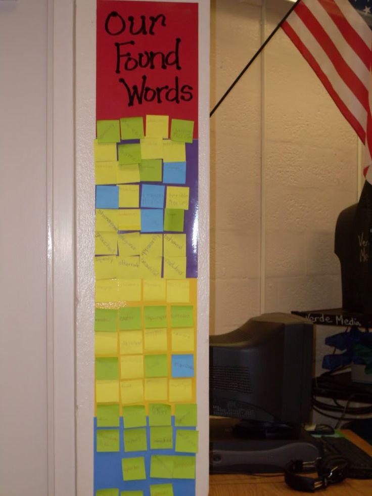 30 best Word walls images on Pinterest   Word walls, Classroom ideas ...