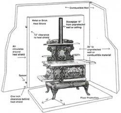 90 best wood stove ideas images on pinterest fire places wood rh pinterest com Original Franklin Stove Vintage Cast Iron Wood Stove