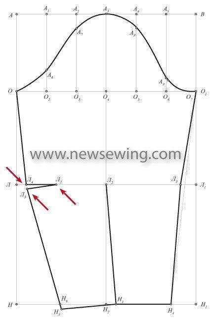 Выкройка рукава. Пошаговая инструкция построения выкройки рукава