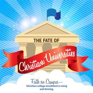 The Fate of Christian Universities