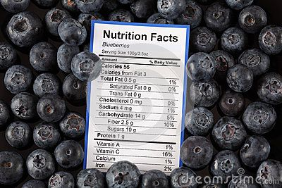 Nutrition facts of blueberries with blueberries background