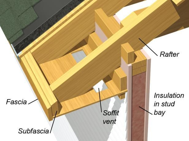 DIYNetwork.com explains the different parts of common roofing structures and the types of roof designs.