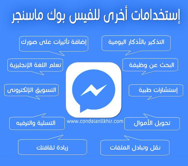 10 إستخدامات لا تتوقعها لتطبيق فيس بوك ماسنجر