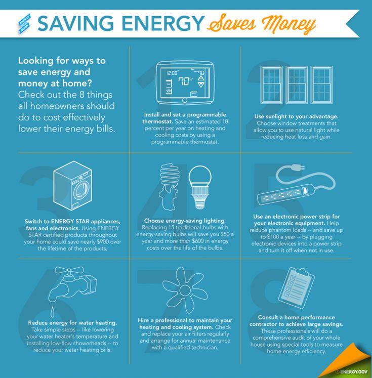Saving Energy Saves Money #Tips  sc 1 st  Pinterest & 53 best Energy Efficiency Tips images on Pinterest | Energy ... azcodes.com