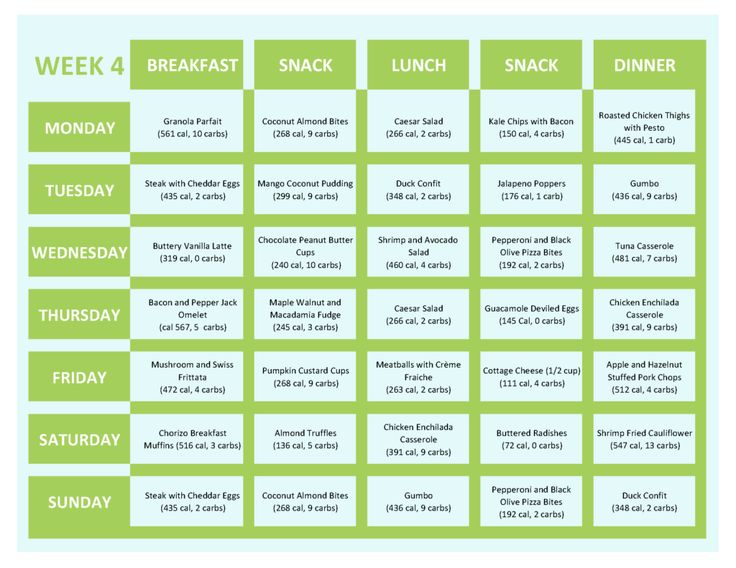 Best Ketogenic Meal Plans Images On    Calories