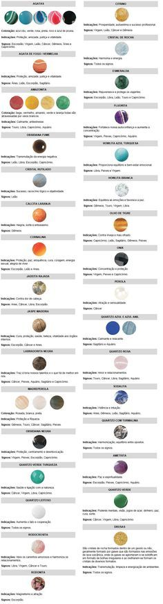 Significado das pedras                                                                                                                                                                                 Mais