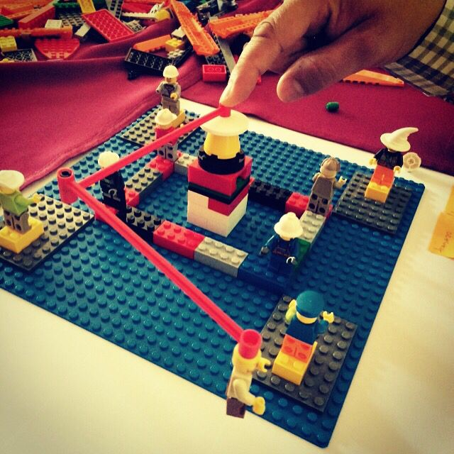 Mejores 15 imágenes de talleres Lego Serious Play en Pinterest ...