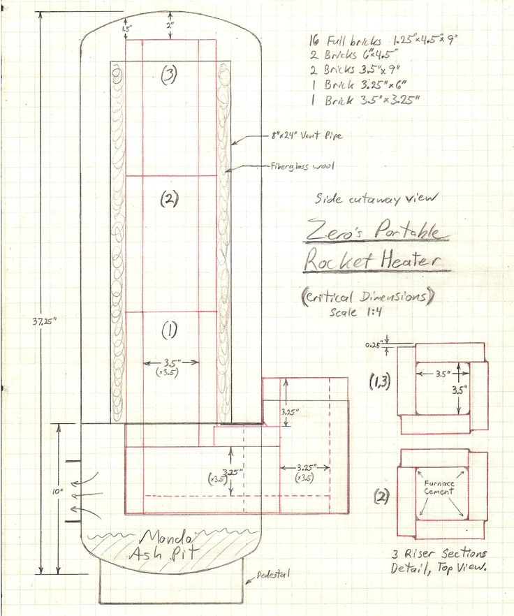 wood burning rocket stove heater plans shop ideas