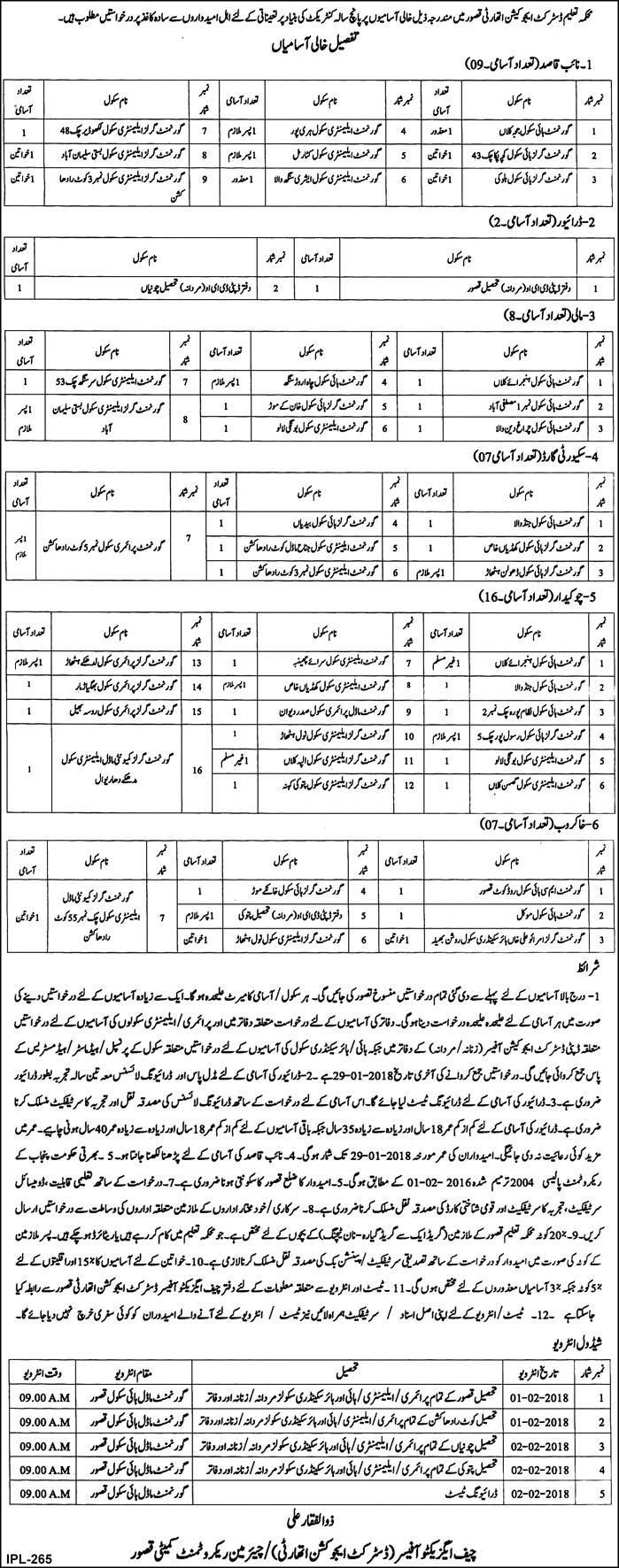 Education Department Job in different schools and Deputy Office District Education Authority Qasoor Detail Vacant Positions  Naib Qasid Vacant Posts 09  Driver Vacant Posts 02  Security Gaurd Vacant Posts 08  Mali Vacant Posts 08  Chowkidar Vacant posts 16  Khakroob Vacant Posts 07  Last Date for Application 29-01-2018             (adsbygoogle = window.adsbygoogle || ).   #(schools) #2018 #airforcejobs #armyjobs #bostonpublicschools #cartoon #c