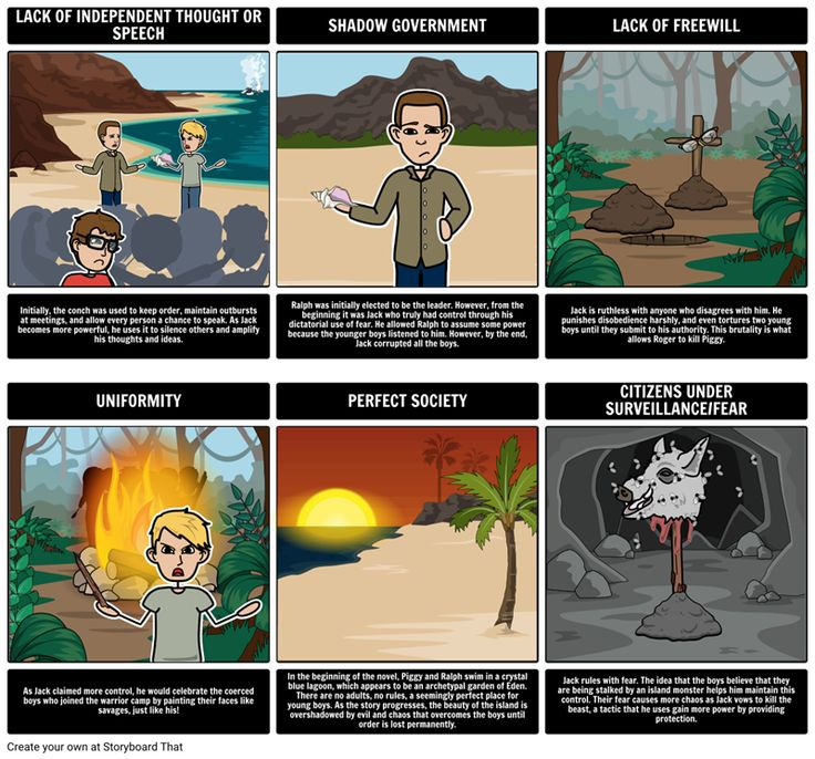 lord of the flies utopia and dystopia Words that we will use almost every lesson to talk about william golding's 'lord of the flies'  antonym of dystopia  similar to the ideas of heaven and utopia.